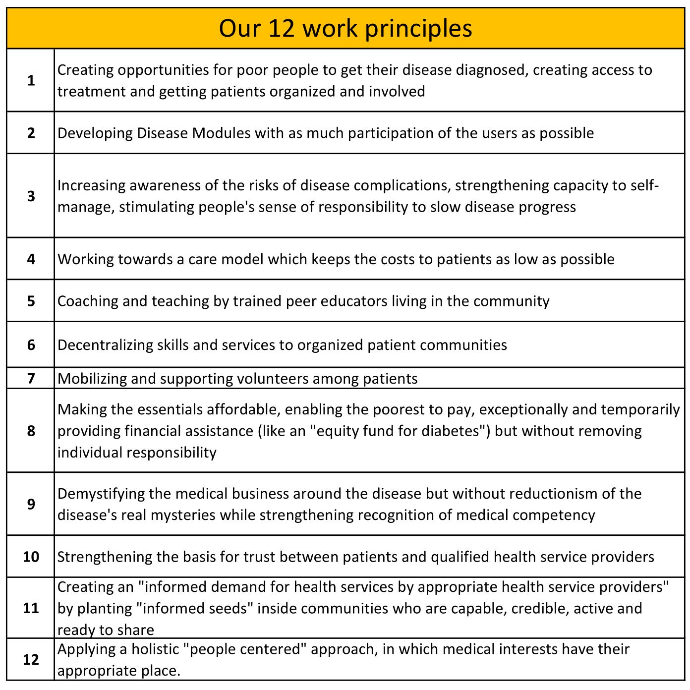 12 Work Principles